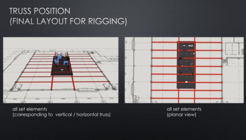 nlb production design 10
